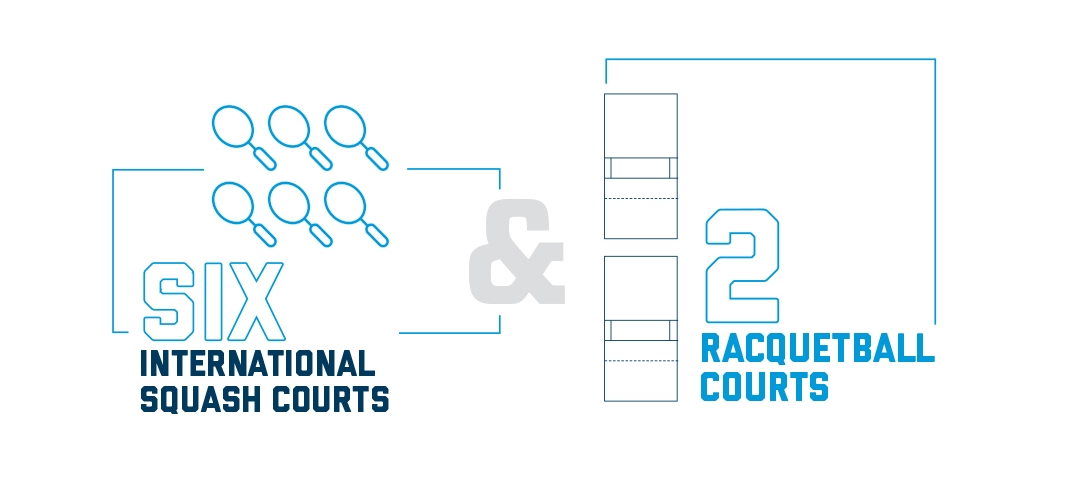 six international squash courts | two raquetball courts